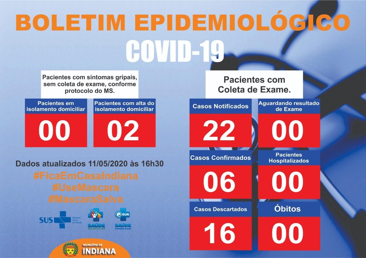Vigilância Epidemiológica anuncia mais três casos positivos e Indiana tem seis confirmações de Covid-19