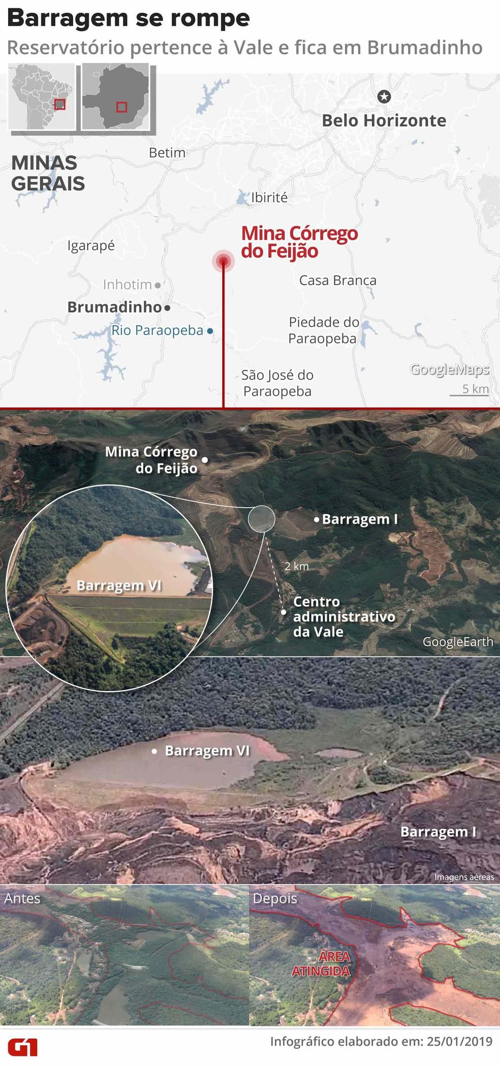 Rompimento de barragem da Vale em Brumadinho (MG) — Foto: G1