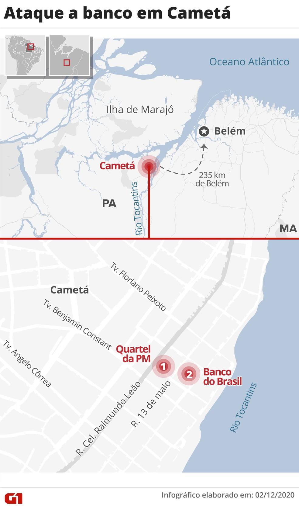 Ataque a banco em Cametá — Foto: Arte/G1
