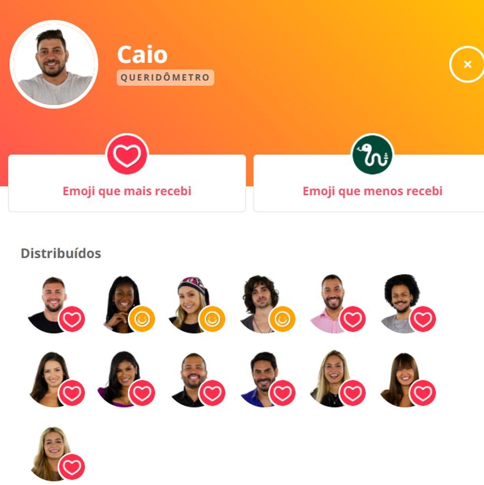 Queridômetro Caio - 4/3 — Foto: Globo