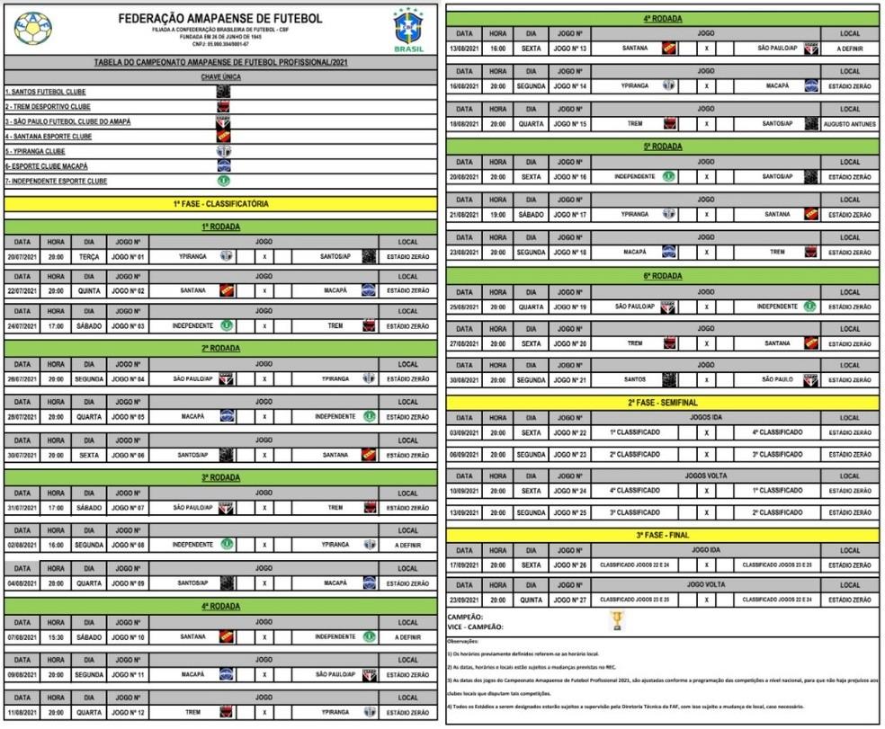 Tabela Amapazão 2021 — Foto: Divulgação/FAF