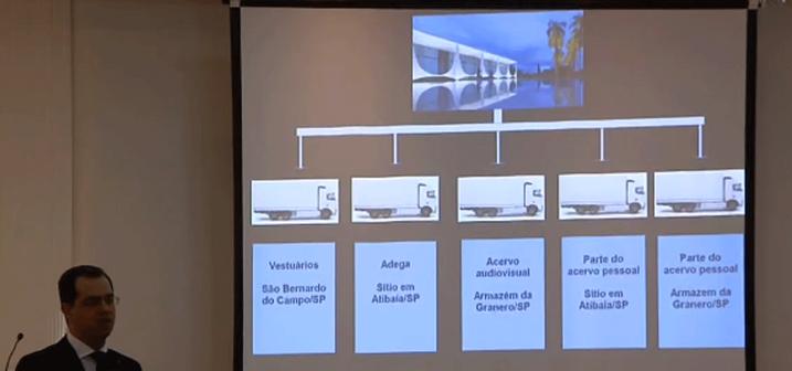 Procuradores seguem explicando o caso do apartamento do Guarujá.