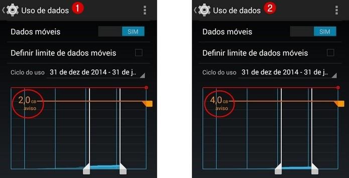 Gráficos antes e depois do aumento do limite de dados (Foto: Reprodução/ Raquel Freire)