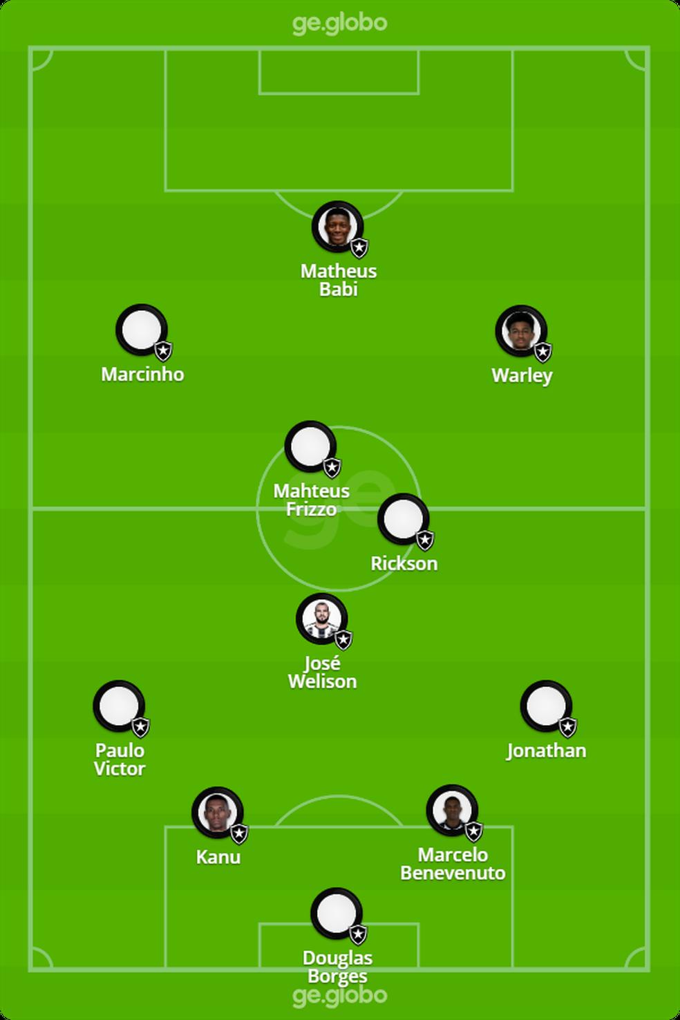 Provável escalação do Botafogo para enfrentar o Vasco  — Foto: ge