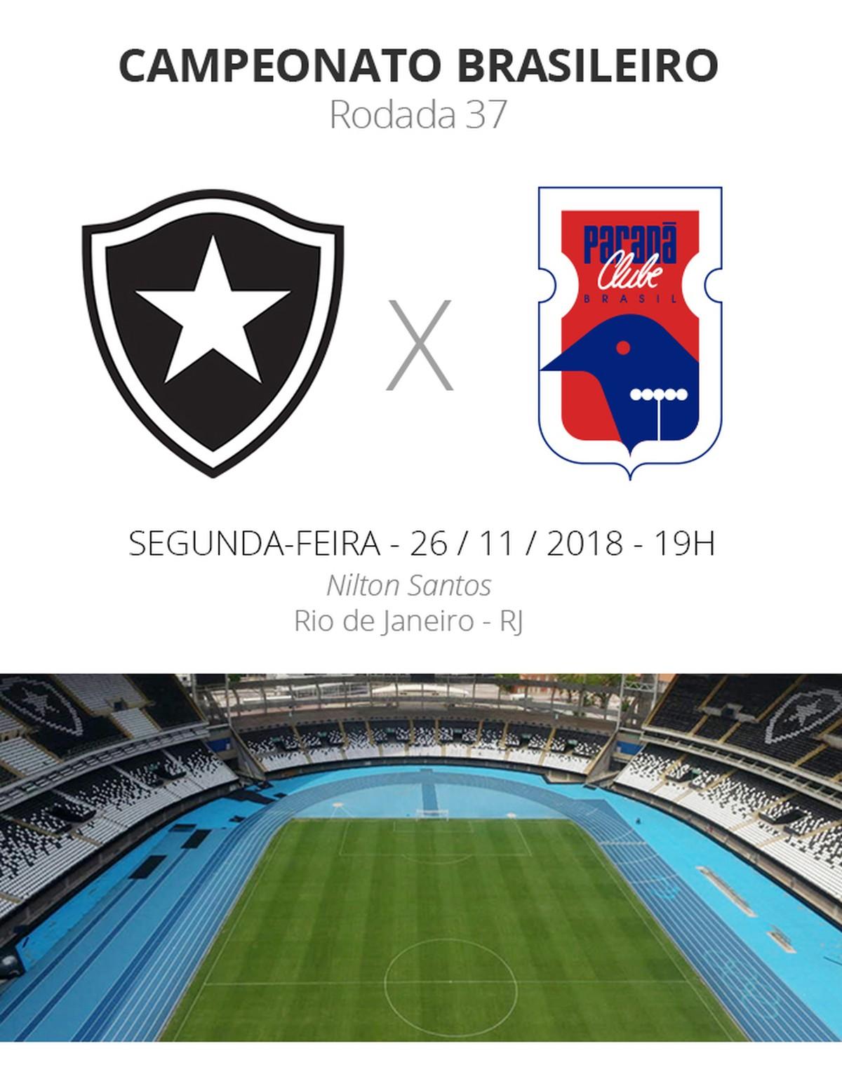 Botafogo x Paraná  tudo o que você precisa saber sobre o jogo da rodada  37   56fdc20b2f69c
