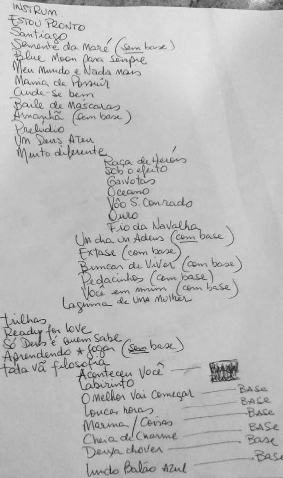 Roteiro do show de Guilherme Arantes na casa Vivo Rio, escrito pelo próprio artista — Foto: Reprodução