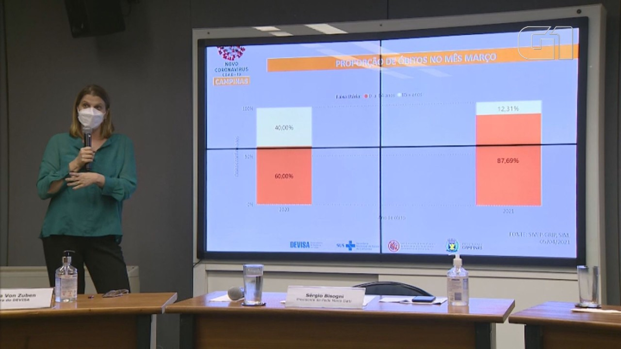 Diretora do Devisa de Campinas mostra dados da eficiência da vacinação contra a Covid-19