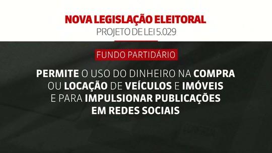 Diante da crise fiscal, Maia decide se posicionar contra aumento de verba para fundo que financia eleições