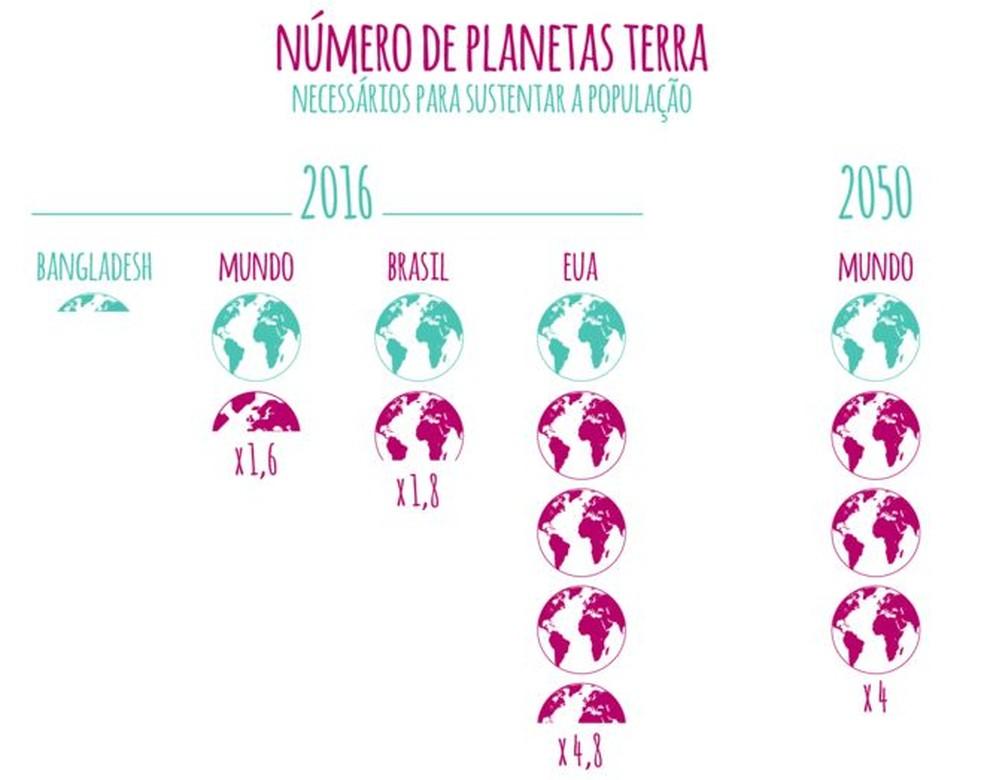 Número de planetas Terra (Foto: BBC)