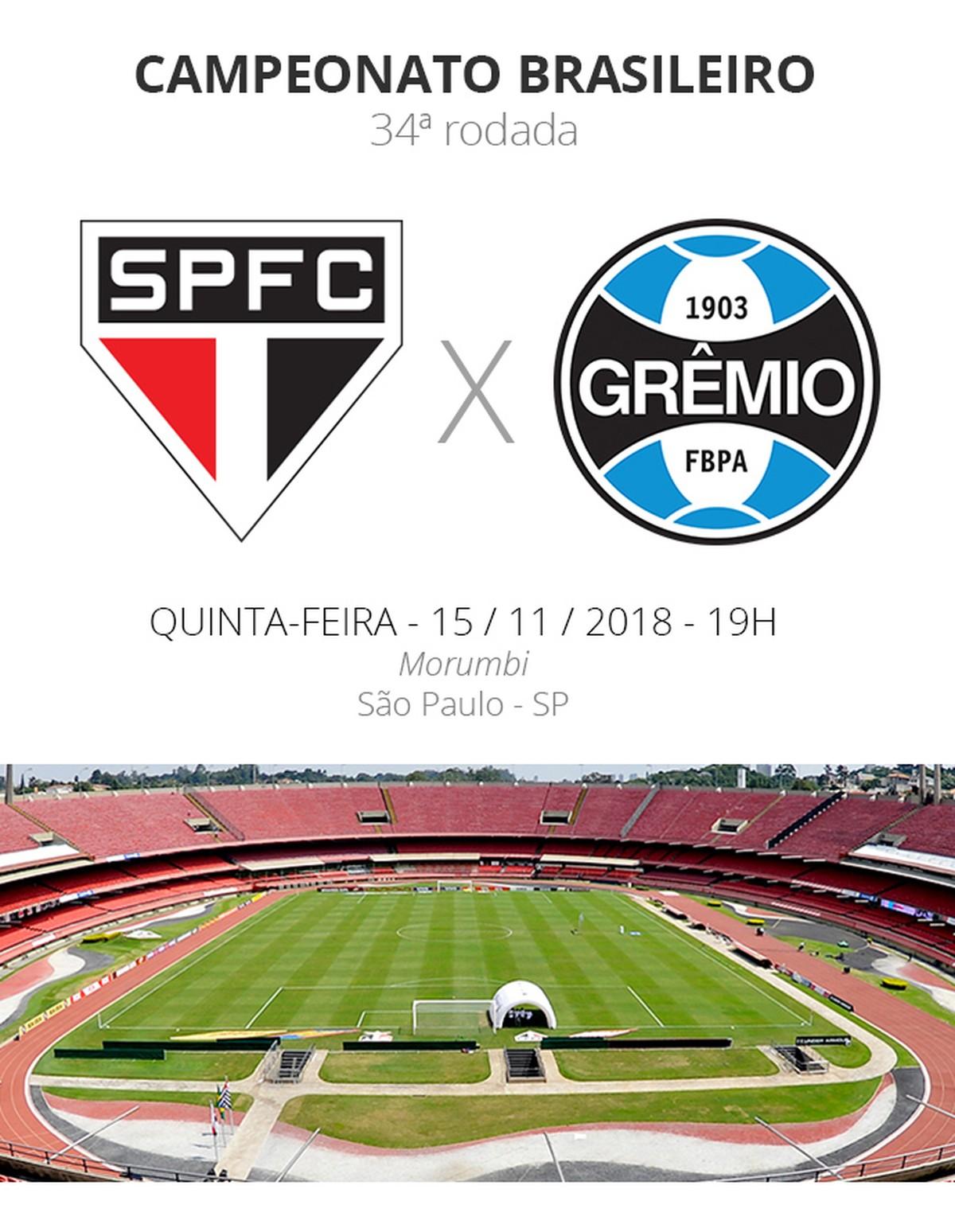 3013301504 São Paulo x Grêmio  tudo o que você precisa saber sobre o jogo da rodada   34