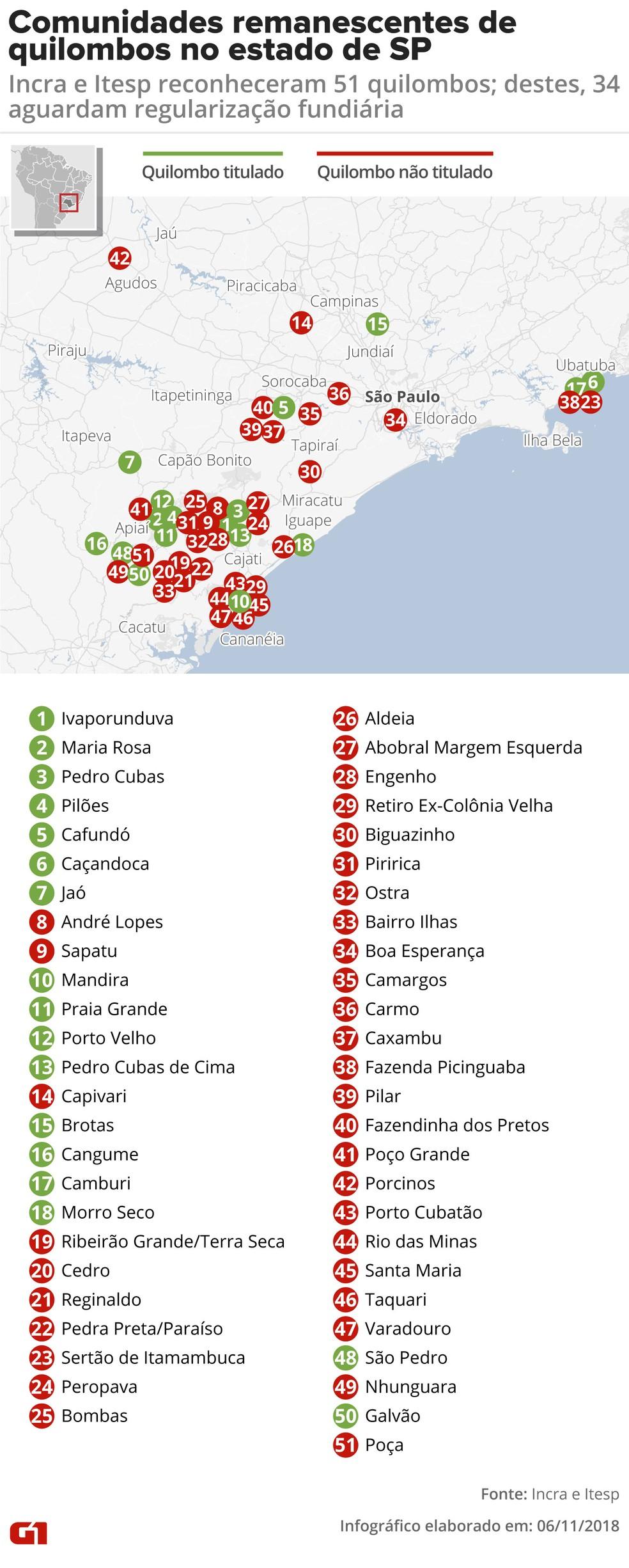 Veja onde ficam os quilombos do estado de São Paulo — Foto: Juliane Souza/Editoria de Arte/G1