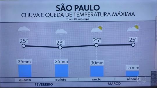 Alerta de temporais está mantido para Grande São Paulo