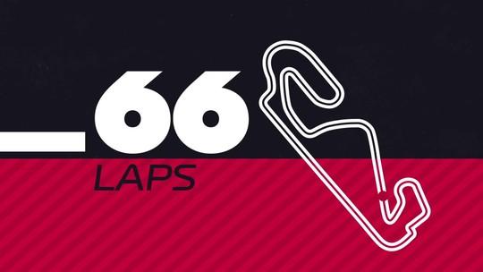 GP da Espanha: 15 informações que você precisa saber da corrida