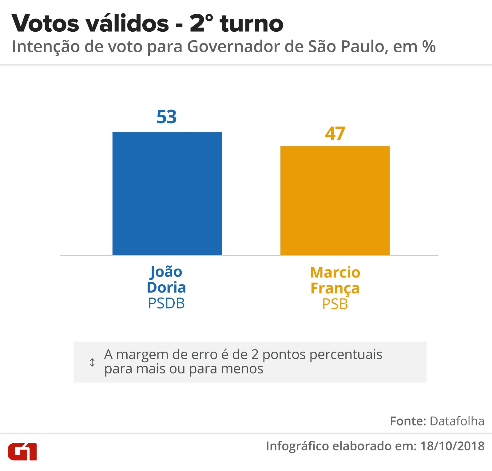 748852f7d67 https   g1.globo.com rj regiao-dos-lagos noticia 2018 10 18 procon-faz ...