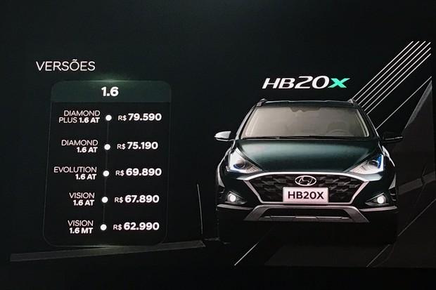 Novo HB20X terá apenas o motor 1.6 flex (Foto: Diogo de Oliveira/Autoesporte)
