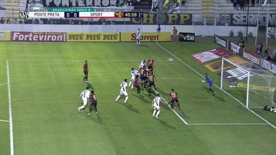 Com atuação sólida, Raul Prata se destaca em empate do Sport com a Ponte