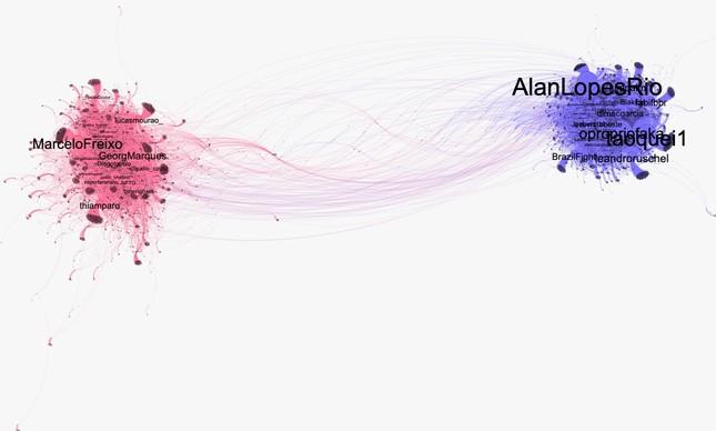 Debate sobre indicação de Kicis para a CCJ alimentou a polarização nas redes