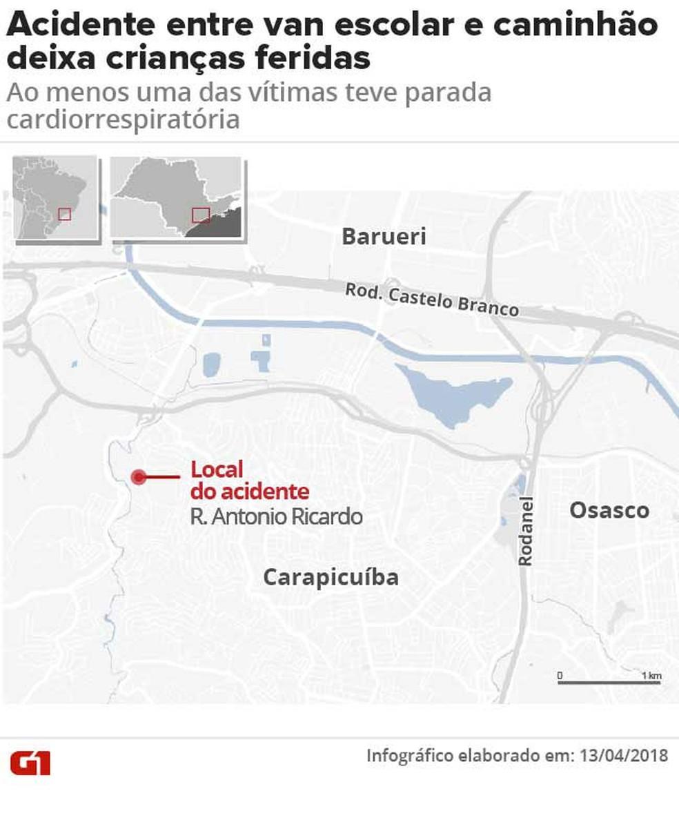 Mapa do acidente com van escolar em Carapicuíba (Foto: Karina Almeida/Editoria de Arte/G1)