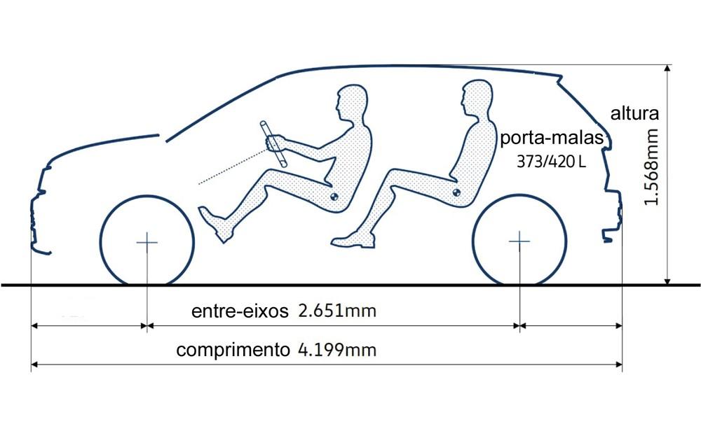 Volkswagen dá 'spoiler' e mostra detalhes do SUV compacto T-Cross Volkswagen-t-cross-dimensoes