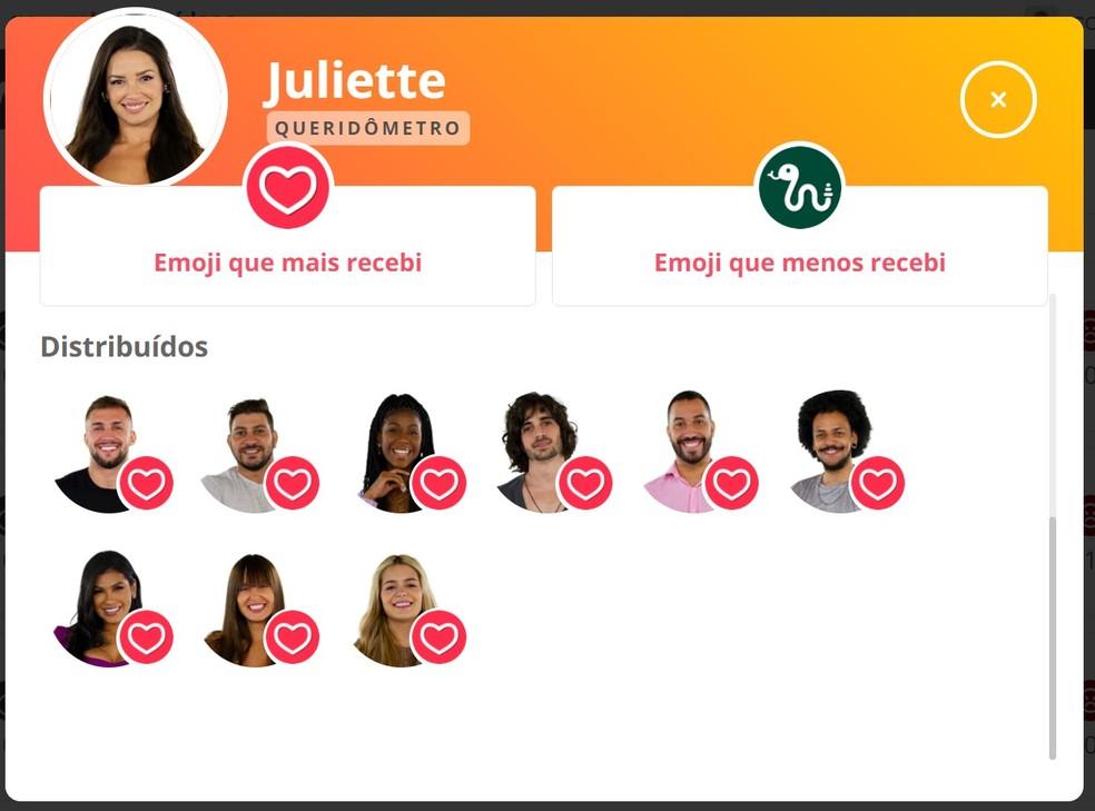 Queridômetro - Juliette 13/04 — Foto: Globo