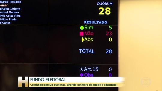 Comissão da Câmara aprova aumento do fundo eleitoral