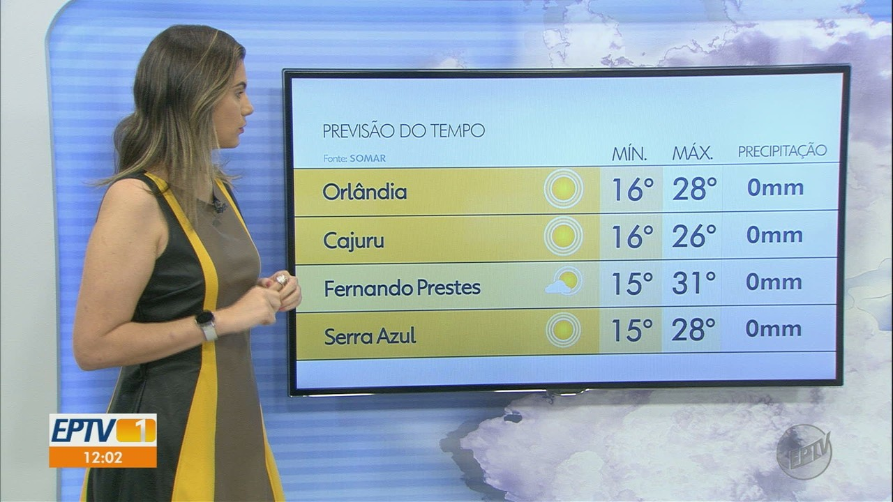 Veja a previsão do tempo para este final de semana na região de Ribeirão Preto