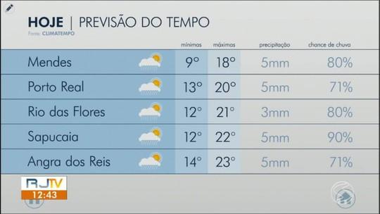 Segunda-feira é de temperaturas baixas no Sul do Rio de Janeiro