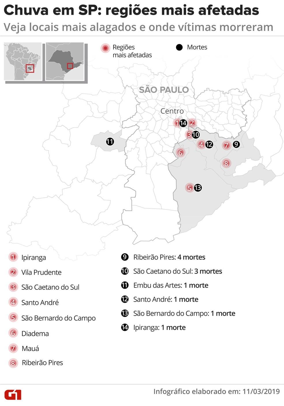 Mapa mostra localização dos mortos pela chuva na Grande São Paulo — Foto: Igor Estrella/Editoria de Arte/G1