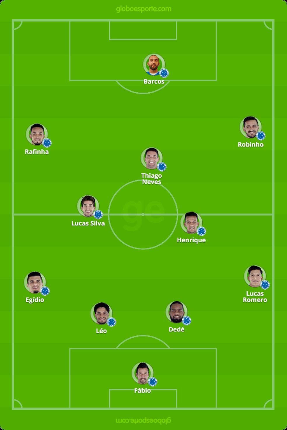 Provável escalação do Cruzeiro para enfrentar o Palmeiras — Foto: Arte/GloboEsporte.com