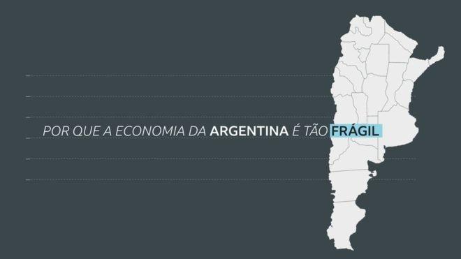 Economia da Argentina é tão frágil (Foto: BBC News)