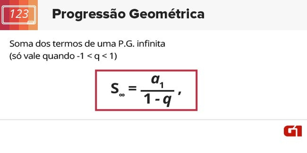 Progressão geométrica: soma dos termos (Foto: Arte/G1)