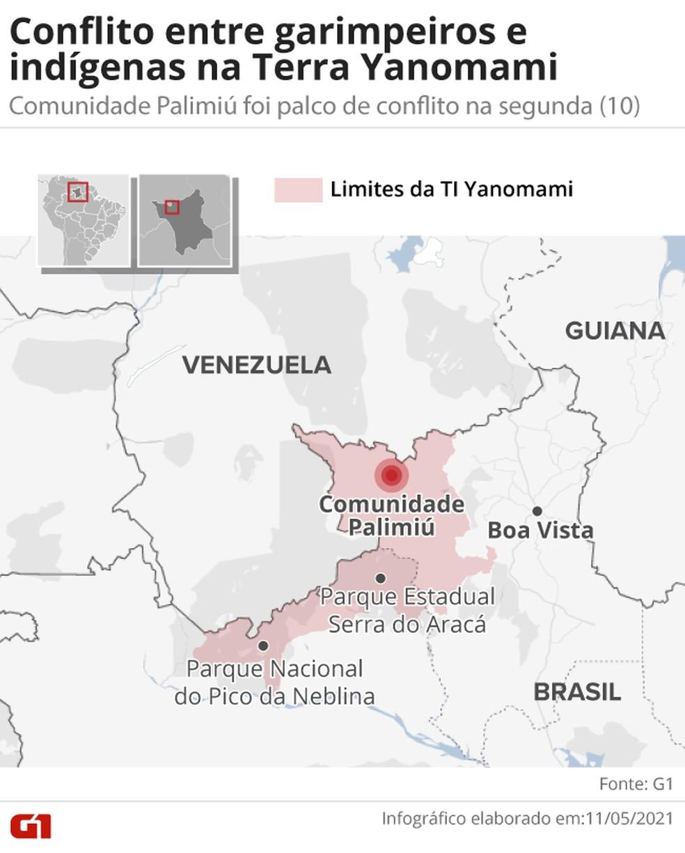 Conflito na TI Yanomami — Foto: Arte/G1