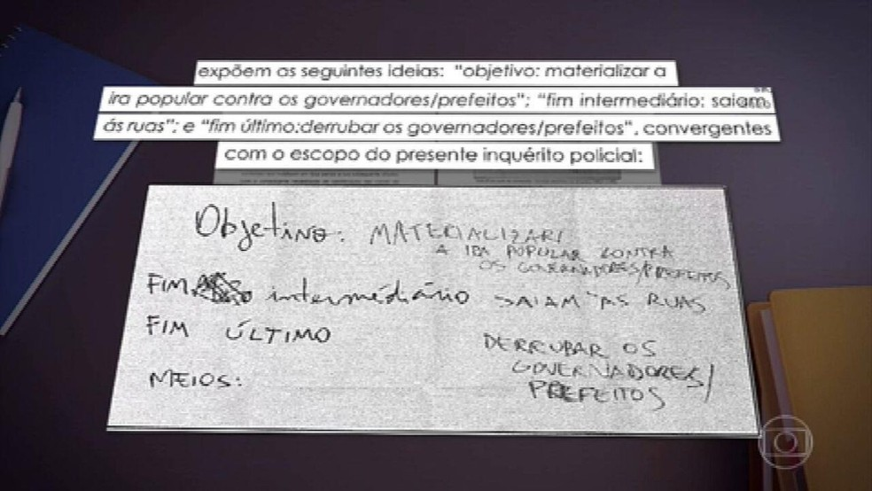 Bilhete encontrado na casa do blogueiro Allan dos Santos — Foto: Reprodução/TV Globo