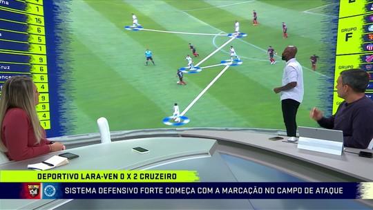 Análise mostra a força defensiva do Cruzeiro com a marcação que começa no campo de ataque