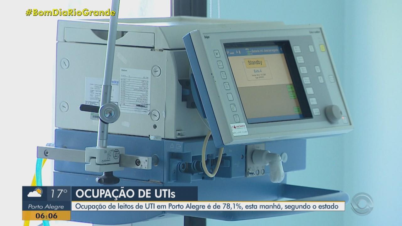 Taxa de ocupação de leitos de UTI em Porto Alegre chega a 78% nesta quarta-feira (28)