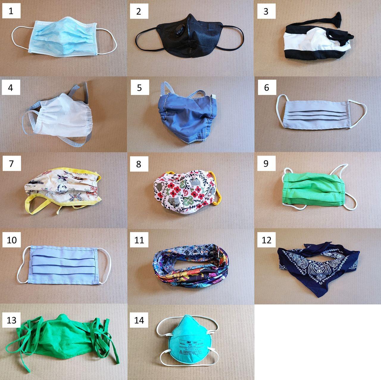 Os cientistas da Universidade Duke testaram 14 tipos de máscaras ou modelos alternativos (Foto: Emma Fischer, Duke University)
