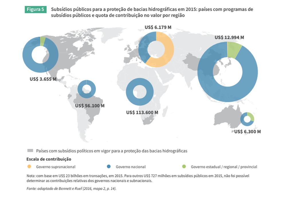 Veja quanto cada continente investiu em tecnologia verde (Foto: Unesco/Reprodução)