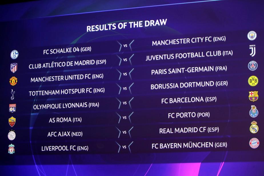Uefa sorteia oitavas de final da Liga dos Campeões, e PSG enfrentará o Manchester United