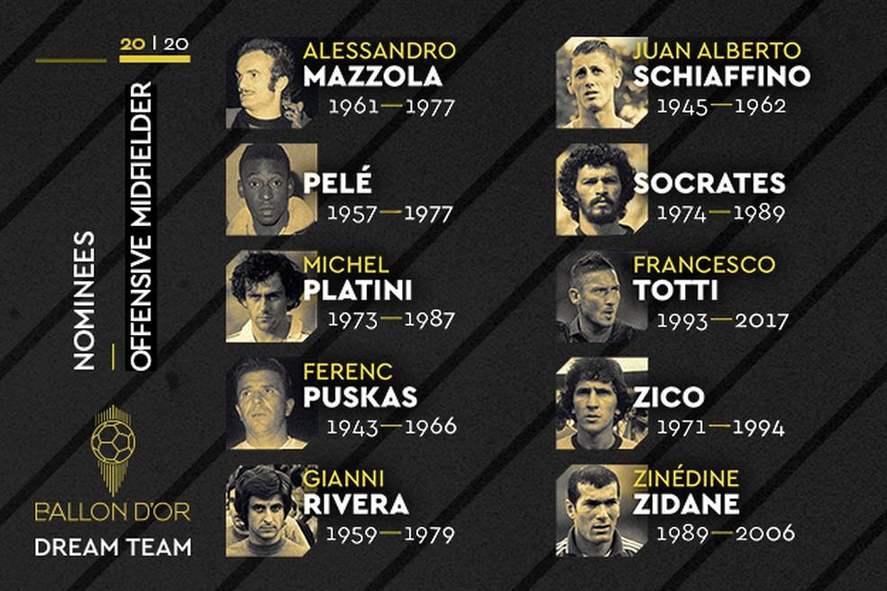 """Indicados para """"Bola de Ouro Dream Team"""" para a posição de meio-campista ofensivo: Pelé, Sócrates e Zico na lista — Foto: Reprodução/France Football"""
