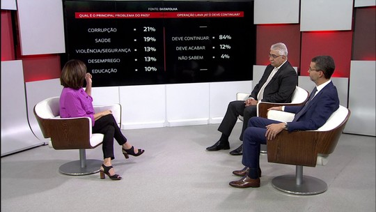 Fatos: as articulações dos partidos para as eleições de 2018