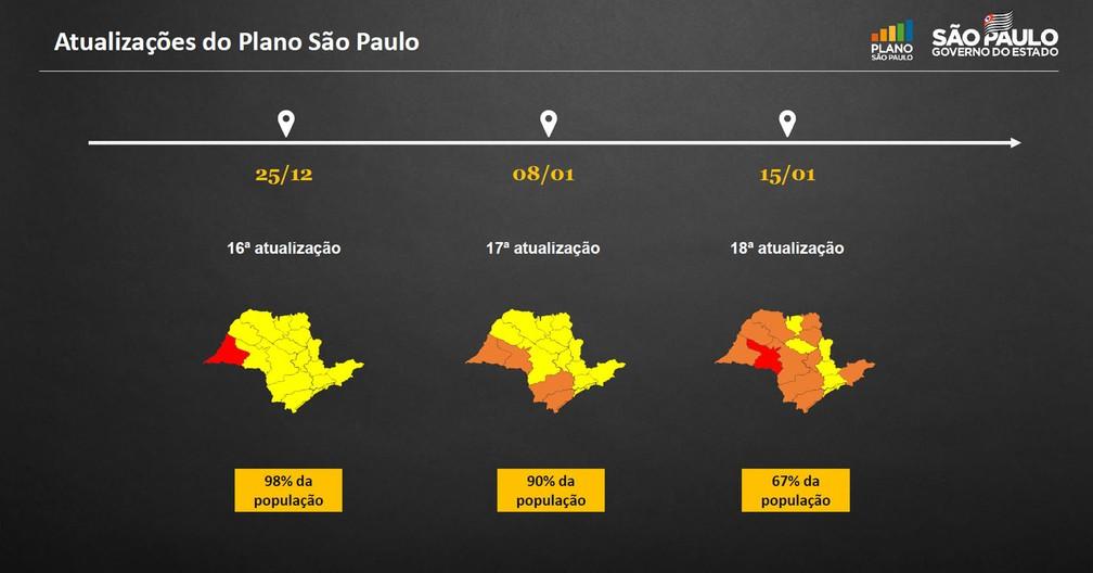 Região de Presidente Prudente ficou na fase laranja e a região de Marília foi rebaixada para o nível vermelho do Plano São Paulo, em reclassificação nesta sexta-feira (15) — Foto: Reprodução