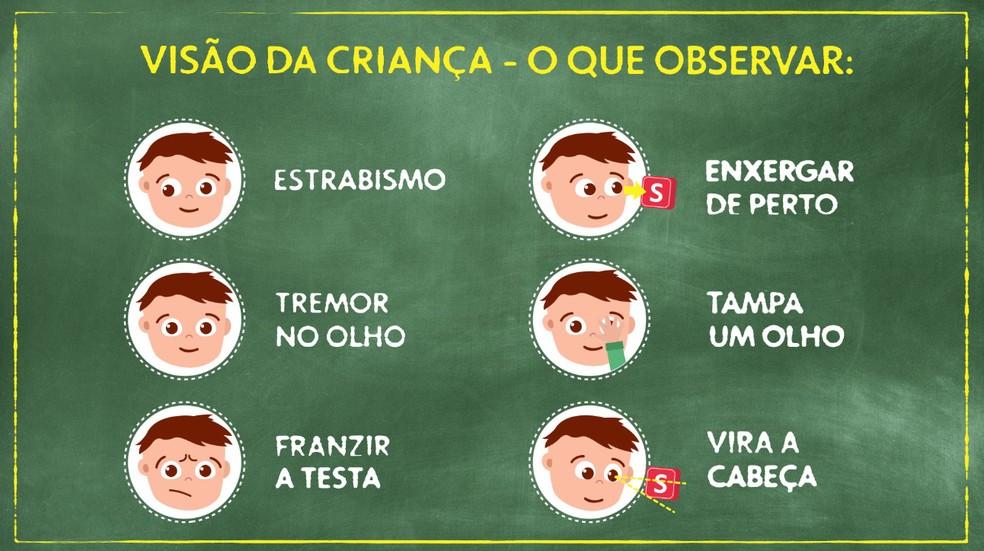 Visão da criança - o que observar — Foto: Arte/TV Globo