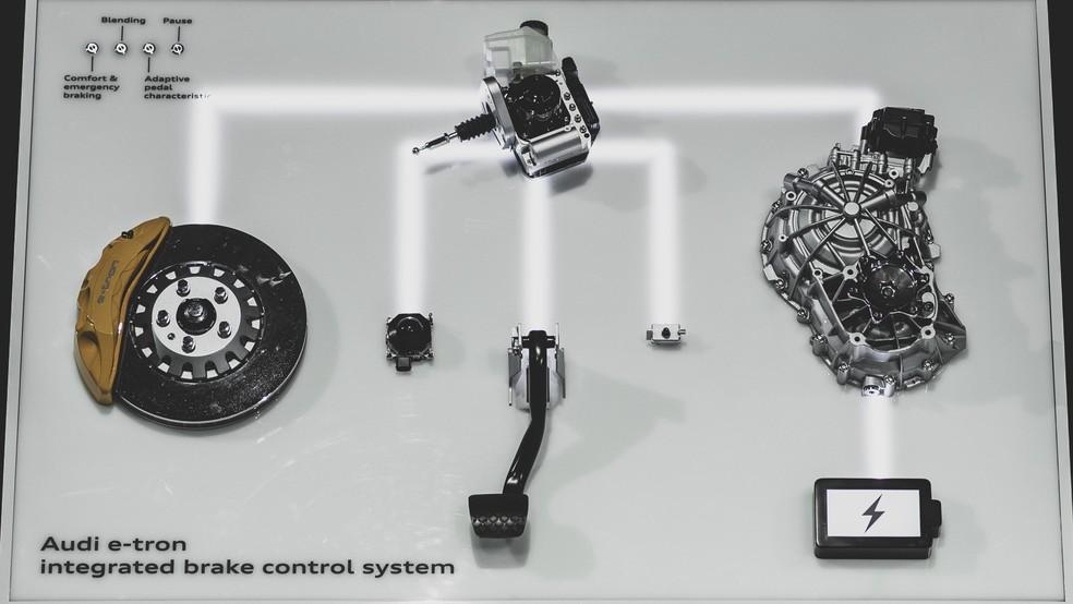 No sistema híbrido uma interface eletrônica decide como será feita a redução de velocidade do carro — Foto: Divulgação