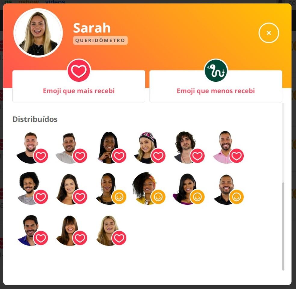 Sarah — Foto: Globo
