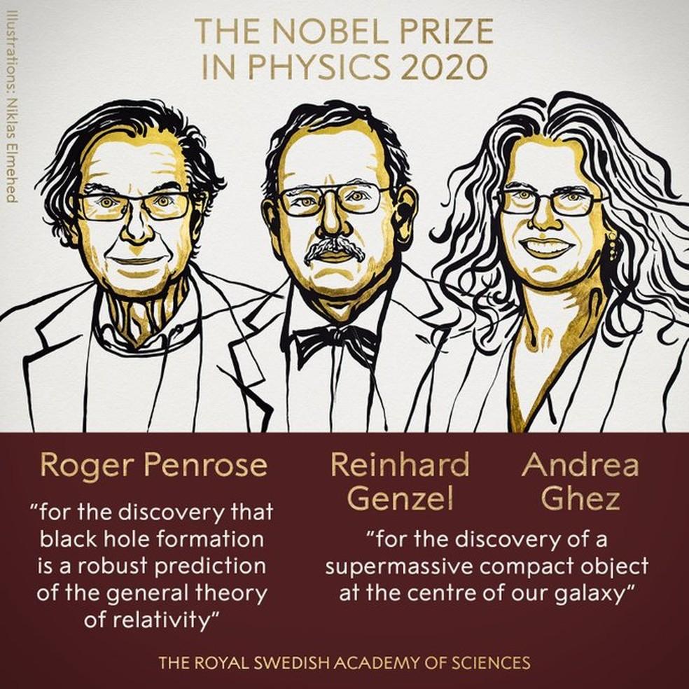 Ilustração mostra os vencedores do Nobel de Física 2020: Roger Penrose, Reinhard Genzel e Andrea Ghez — Foto: Reprodução/Twitter/Nobel