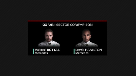 Valtteri Bottas e os detalhes da volta perfeita da pole na Espanha