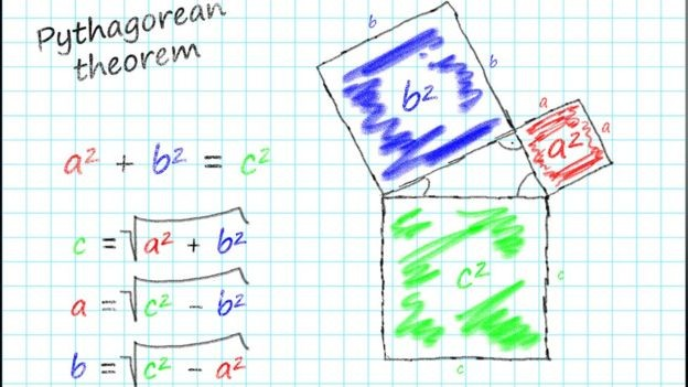 Lembra do Teorema de Pitágoras? (Foto: Getty Images via BBC News)