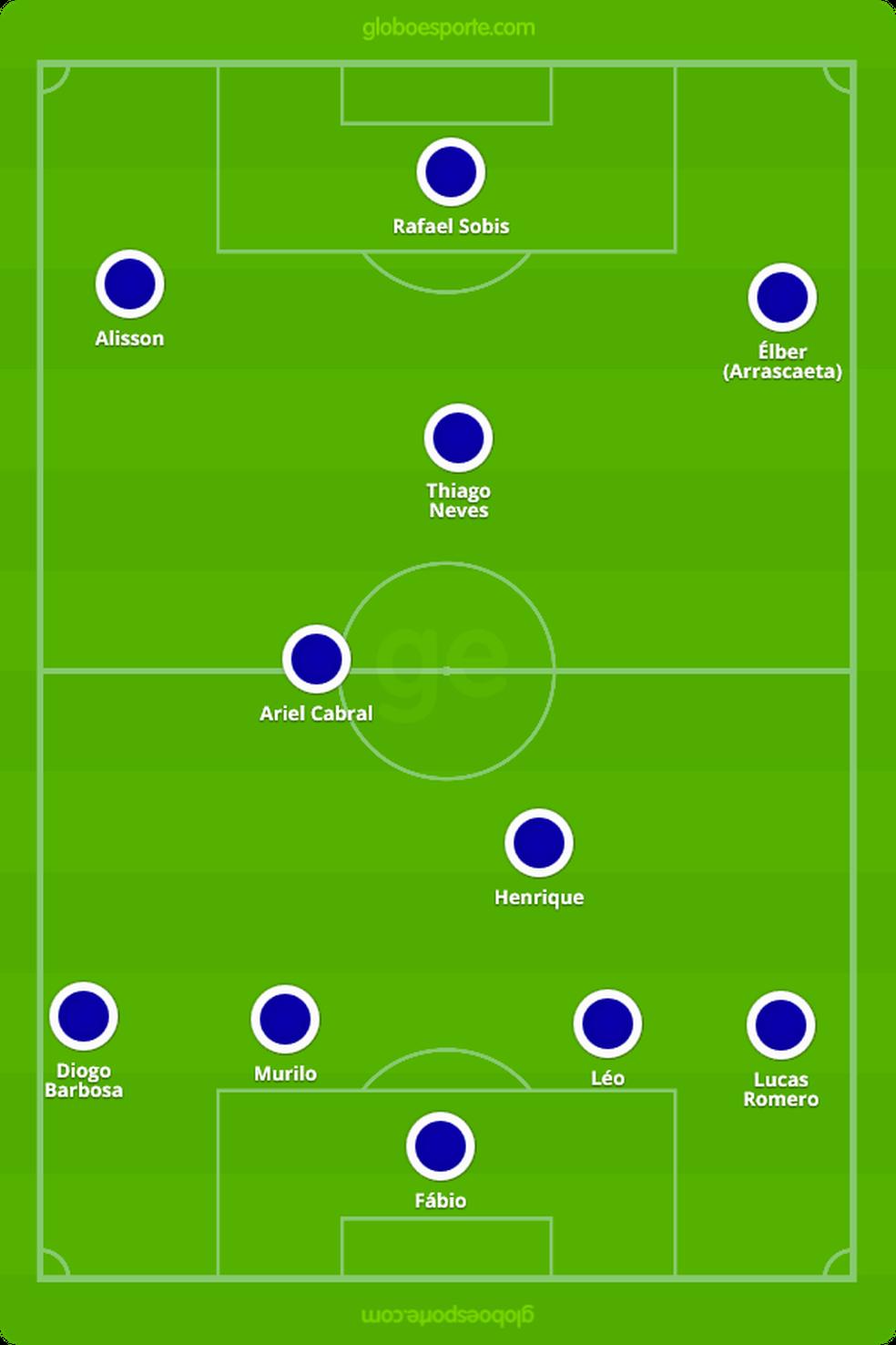 Provável escalação do Cruzeiro contra o Palmeiras (Foto: GloboEsporte.com)