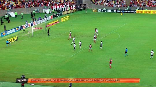 Vinícius Junior, do Flamengo, é o garrancho da última rodada dos estaduais