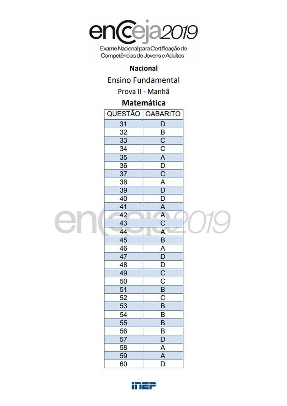 Gabarito Encceja 2019 ensino fundamental: prova de língua matemática — Foto: Reprodução/Inep